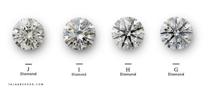 تفاوت رنگ بندی الماس G با H